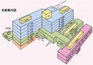 市立伊丹病院 本館案内図